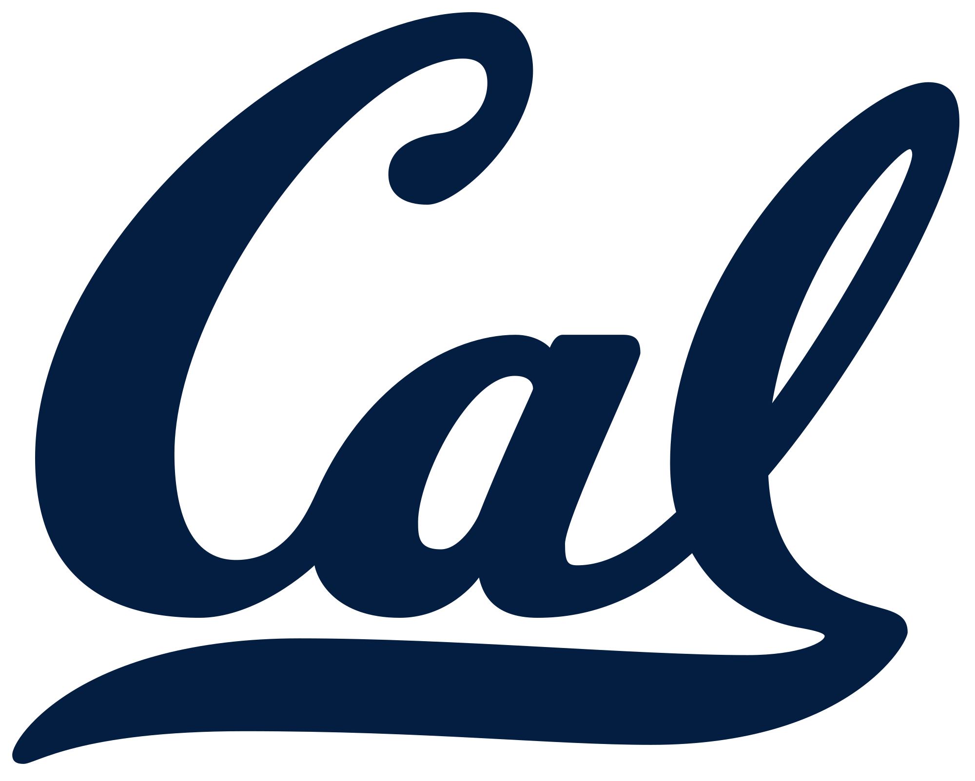 2000px-California_Golden_Bears_logo.svg